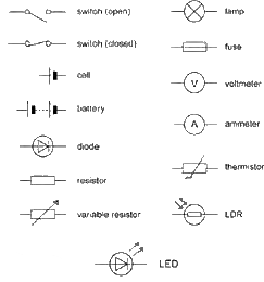 (http://www.cyberphysics.co.uk/graphics/diagrams/electricity/symbols2014.png)