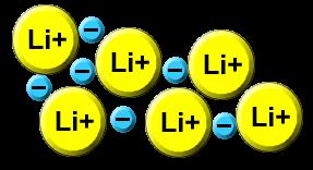 (http://3.bp.blogspot.com/-RKff-QTbVjM/T85WYCxgSuI/AAAAAAAAADA/n65DAdJTE2E/s1600/Metallic+Bonding+-+Sea+of+free+electrons.png)