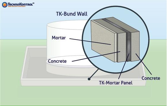 (http://technokontrol.com/img/products/bunding/bunding-06-wall.jpg)