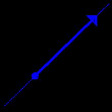 (http://upload.wikimedia.org/wikipedia/commons/thumb/8/88/Vector_by_Zureks.svg/220px-Vector_by_Zureks.svg.png)
