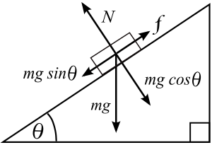 (http://upload.wikimedia.org/wikipedia/commons/thumb/8/85/Free_body.svg/300px-Free_body.svg.png)