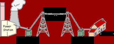 (http://www.cyberphysics.co.uk/Q&A/KS4/magnetism/transformer/q4.png)