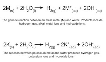 (http://study.com/cimages/multimages/16/alkali_metal_and_water_1.jpg)