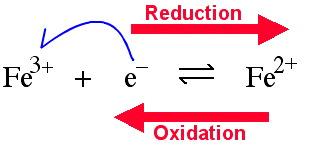 (http://www.meta-synthesis.com/webbook/15_redox/redox02.jpg)