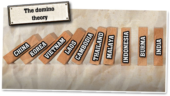 The Domino Theory (http://www.bbc.co.uk/staticarchive/dd6369764dd52afbf25409576d9acae3e43fff8f.png)