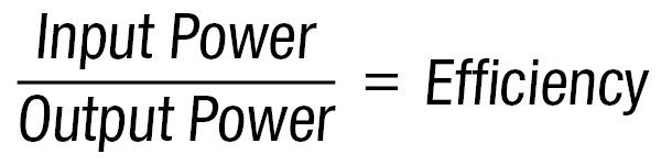 (http://www.groschopp.com/wp-content/uploads/Efficiency-Equation.jpg)