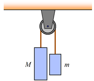 (http://www.real-world-physics-problems.com/images/pulley_prob_2.png)