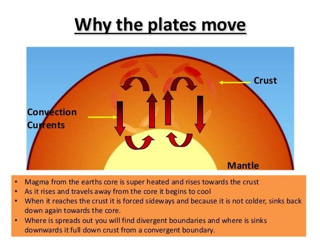 (http://image.slidesharecdn.com/tectonics-140517041459-phpapp02/95/tectonics-5-638.jpg?cb=1400300177)