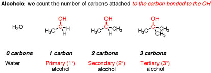 (http://masterorganicchemistry.files.wordpress.com/2010/06/3-alcohols.jpg)
