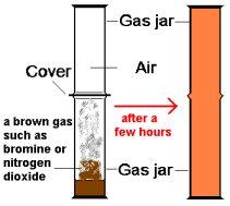 (http://www.docbrown.info/ks3chemistry/gifs/Image91small.jpg)