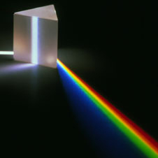 a rainbow appears to come out of the prism (http://www.bbc.co.uk/schools/gcsebitesize/science/images/prism.jpg)