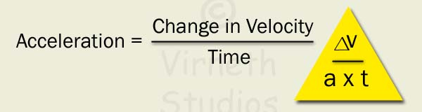 (http://www.virneth.co.uk/topForcesAndMotion/forces05.jpg)