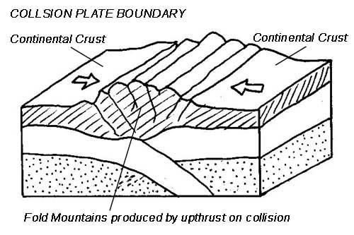 (http://3.bp.blogspot.com/-gwpDpgOwV44/TnJAf3i48bI/AAAAAAAAALQ/fI2iRJ0ElLI/s640/Collision+boundary.jpeg)