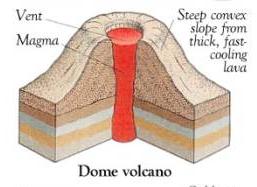 (http://www.explorevolcanoes.com/volcanoimages/volcano%20dome.png)