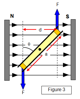 (http://www.schoolphysics.co.uk/age16-19/Electricity%20and%20magnetism/Electromagnetism/text/Torque_on_a_coil/images/3.png)