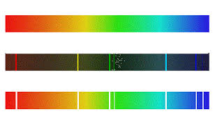 (Emission spectrum) (http://t1.gstatic.com/images?q=tbn:ANd9GcQYdw-tEe4FjbWGi8muX6xRRsAxQYNC_gnGOibvR0Oexk9ZSkMC)