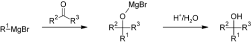 (http://upload.wikimedia.org/wikipedia/commons/thumb/4/45/Grignard_Reaction_Scheme.png/500px-Grignard_Reaction_Scheme.png)