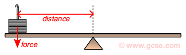 mass at distance d from pivot (http://www.gcse.com/fm/images/moment1.png)