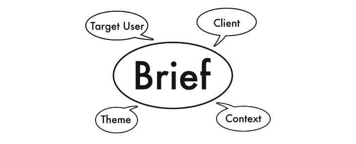 (http://logobird.com/wp-content/uploads/2010/07/Developing-an-Effective-Logo-Design-Brief.jpg)