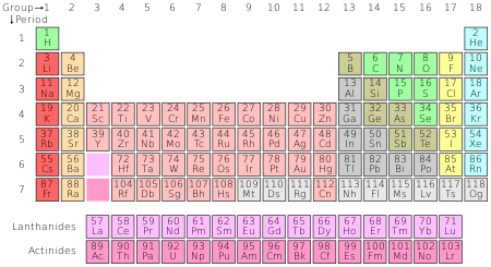 (http://upload.wikimedia.org/wikipedia/commons/thumb/8/84/Periodic_table.svg/450px-Periodic_table.svg.png)