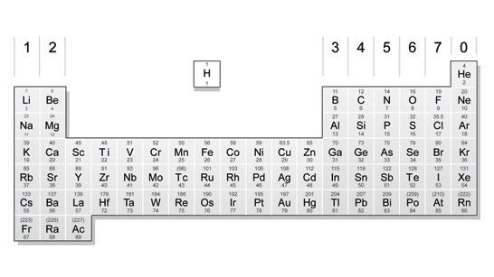 Image result for periodic table gcse (http://www.bbc.co.uk/staticarchive/4563fdc2ac9c813ec3521b6e2cf32de31f4522ad.jpg)