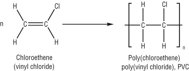 (http://www.chemhume.co.uk/ASCHEM/Unit%202/Ch11%20Alcohols/images/polymerisation_chloroethene.jpg)