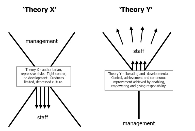 csr theories and models pdf