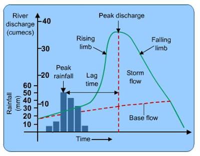 (http://2.bp.blogspot.com/_tsYrUmiiPyw/TFHAZalp_yI/AAAAAAAAAEo/yODcl9JCtHo/s400/Storm+Hydro.jpg)