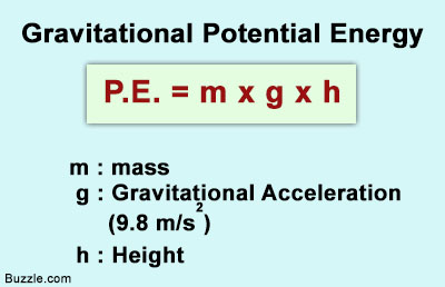 Image result for gravitational potential energy equation (http://www.buzzle.com/images/diagrams/formulas/gravitational-potential-energy.jpg)