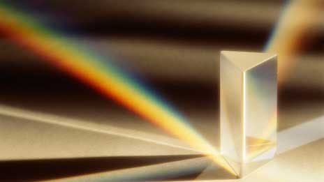 Dispersion of light through a prism produces a spectrum of colours (http://www.bbc.co.uk/staticarchive/41d91a244bf24fdd06e61ea2756e617403fab0e1.jpg)