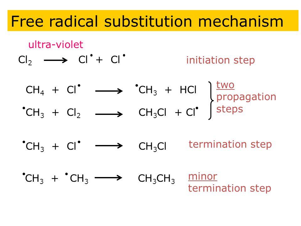 (http://slideplayer.com/slide/2491571/9/images/5/Free+radical+substitution+mechanism.jpg)