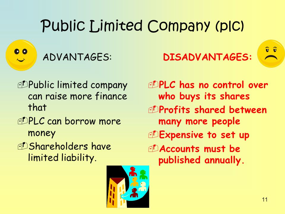 how to become a plc company
