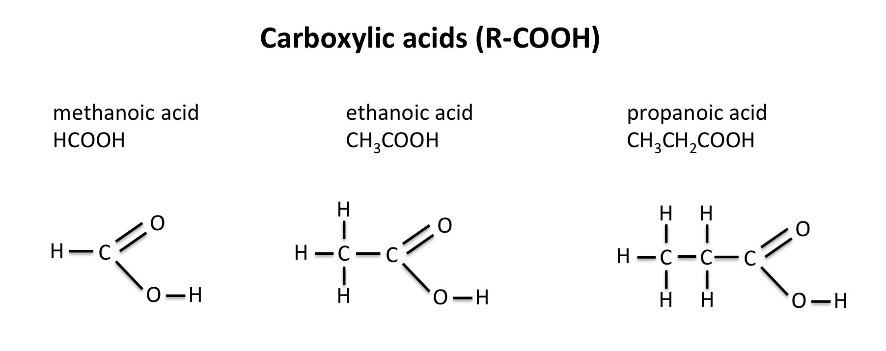 (http://secondaryscience4all.files.wordpress.com/2014/08/gcse-carboxylic-acids-e1407804022284.jpg)