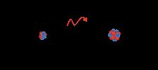 (http://upload.wikimedia.org/wikipedia/commons/thumb/3/38/Ionic_bonding.svg/225px-Ionic_bonding.svg.png)