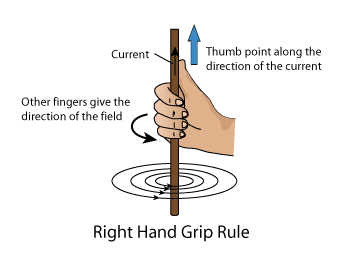 (http://4.bp.blogspot.com/-d4FCFGxP6kQ/SFnl77JcVzI/AAAAAAAAADQ/UddIjFwArTY/s400/Right-Hand-Grip-Rules.png)