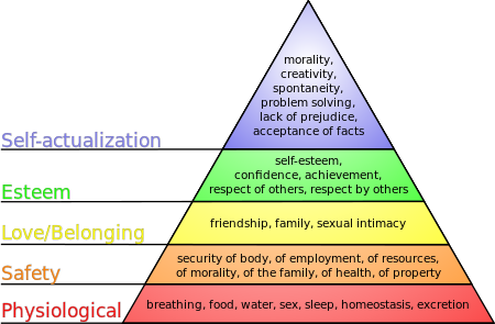 (http://upload.wikimedia.org/wikipedia/commons/thumb/5/58/Maslow's_hierarchy_of_needs.svg/450px-Maslow's_hierarchy_of_needs.svg.png)