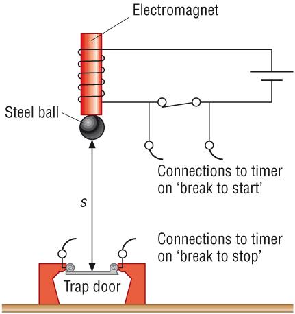 (http://fairwaterphysics.pbworks.com/f/1228120889/trap.jpg)