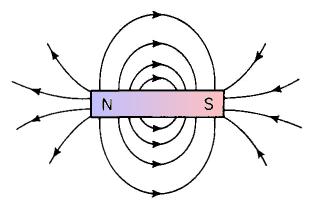 (http://www.vias.org/matsch_capmag/img/matsch_caps_magnetics-329.png)