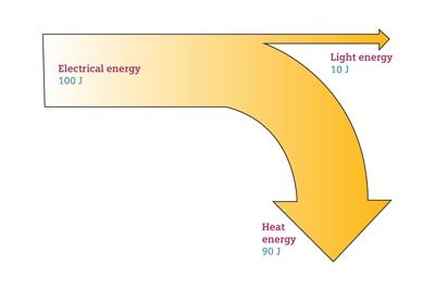 (http://www.sankey-diagrams.com/wp-content/gallery/e_sankey_003/dynamic/siemens_energy_arrow_3-nggid03778-ngg0dyn-0x0x100-00f0w010c010r110f110r010t010.jpg)
