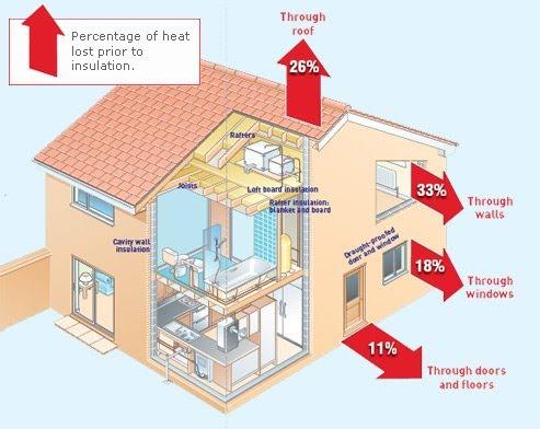 (http://www.tiptoeliving.com/house_diagram-full.jpg)