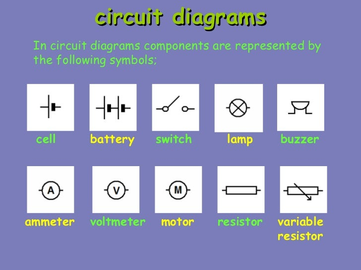 (http://image.slidesharecdn.com/electriccircuits-120227233330-phpapp02/95/electric-circuits-12-728.jpg?cb=1330385995)