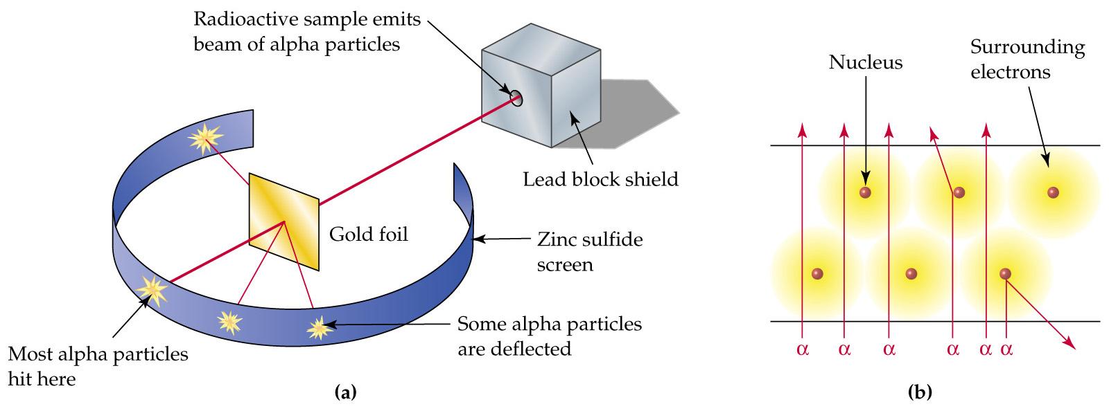 (http://1.bp.blogspot.com/_Da4JKu_7EEo/TK0h0cSSMLI/AAAAAAAAAB8/Fws_fPoN5o8/s1600/diagram.jpg)
