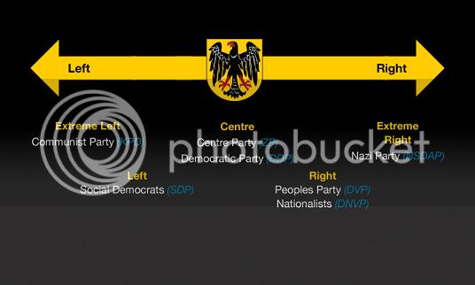 (http://i898.photobucket.com/albums/ac187/lauradeakinx/germanparties.png)