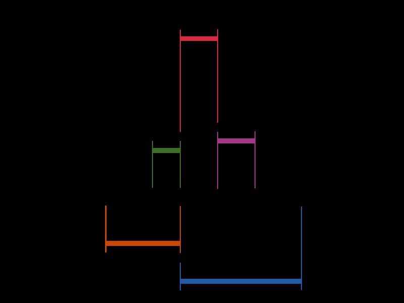 (http://upload.wikimedia.org/wikipedia/commons/thumb/0/09/ECG-PQRST%2Bpopis.svg/800px-ECG-PQRST%2Bpopis.svg.png)
