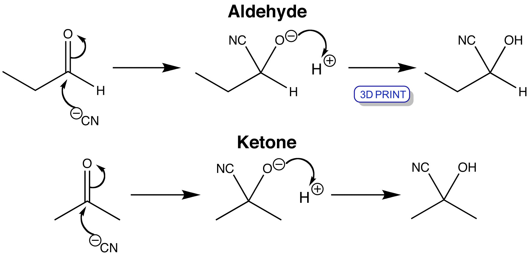 (http://www.chemtube3d.com/model/nucleophilic_substitution/cyanohydrin/mechanism_n.png)