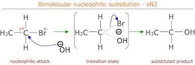(http://t3.gstatic.com/images?q=tbn:ANd9GcTjz5fQP5nRKuaenfffNDA3sZaTQLnytgVZ57XS2urOA96VR5nWEw:alevelchem.com/img/SN2-nucleophilic_substitution.gif)