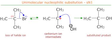 (http://t0.gstatic.com/images?q=tbn:ANd9GcSrRjDyjPclyX2FrDQ3mCO67rfCyr6-90bkZBOlWHJTpMsPCvFY:alevelchem.com/img/SN1-nucleophilic_substitution.gif)