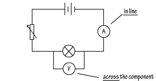(http://1.bp.blogspot.com/-Jfngolw4gcI/TaA2xqveiiI/AAAAAAAACAE/H-1AaCCSNfA/s1600/ammeters_voltmeters.jpg)