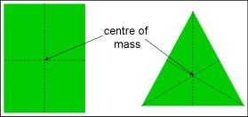 Symmetrical Centre of Mass (http://gcserevision101.files.wordpress.com/2009/02/centre-of-mass.jpg?w=279&h=132)
