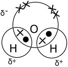 See full size image (http://t3.gstatic.com/images?q=tbn:Jd-_e0wXCh7drM:http://scienceaid.co.uk/chemistry/fundamental/images/water.jpg)